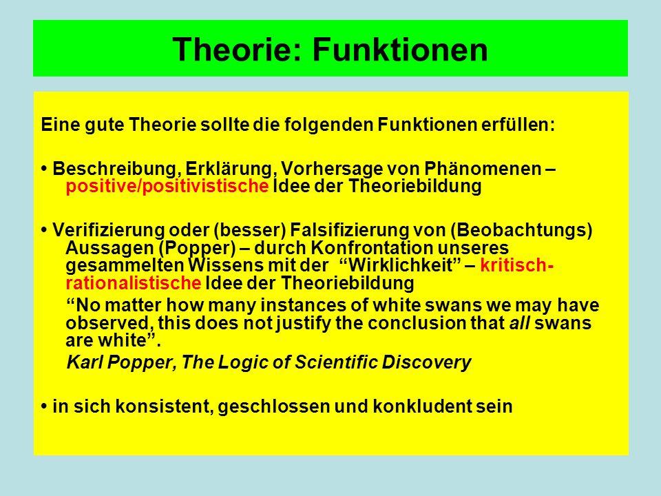 Theorie: Funktionen Eine gute Theorie sollte die folgenden Funktionen erfüllen: