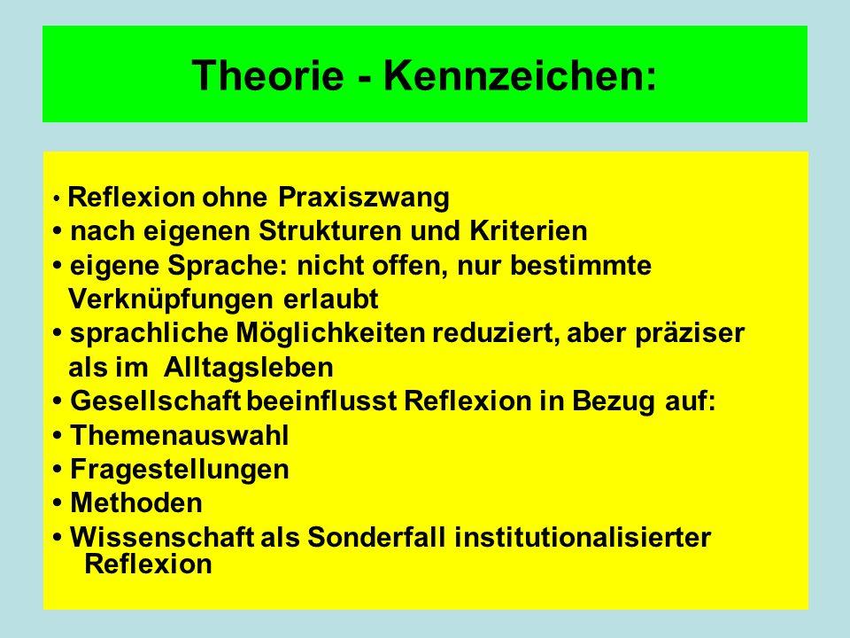 Theorie - Kennzeichen: