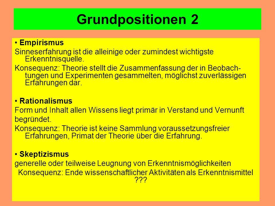 Grundpositionen 2 • Empirismus