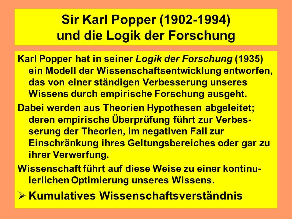 Sir Karl Popper (1902-1994) und die Logik der Forschung