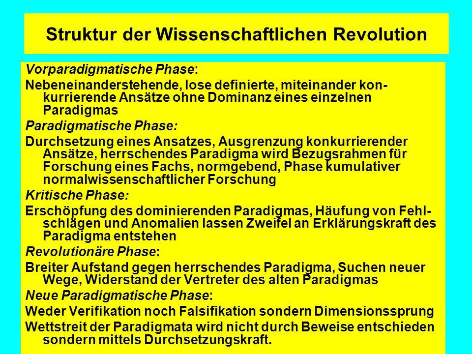 Struktur der Wissenschaftlichen Revolution