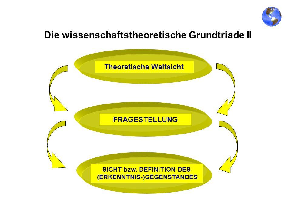 Die wissenschaftstheoretische Grundtriade II