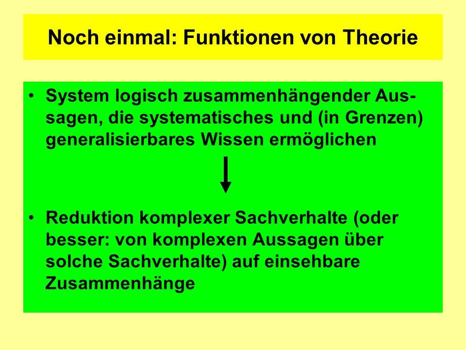Noch einmal: Funktionen von Theorie