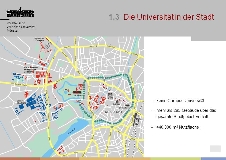 1.3 Die Universität in der Stadt