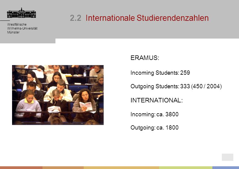 2.2 Internationale Studierendenzahlen