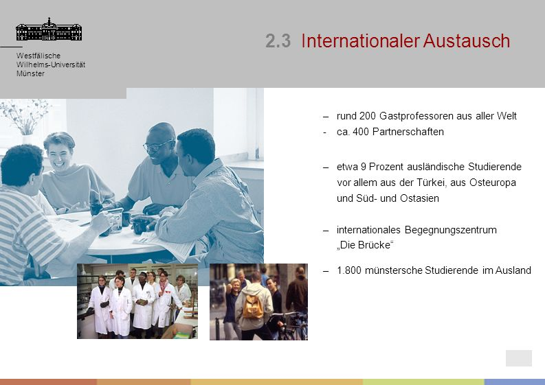 2.3 Internationaler Austausch