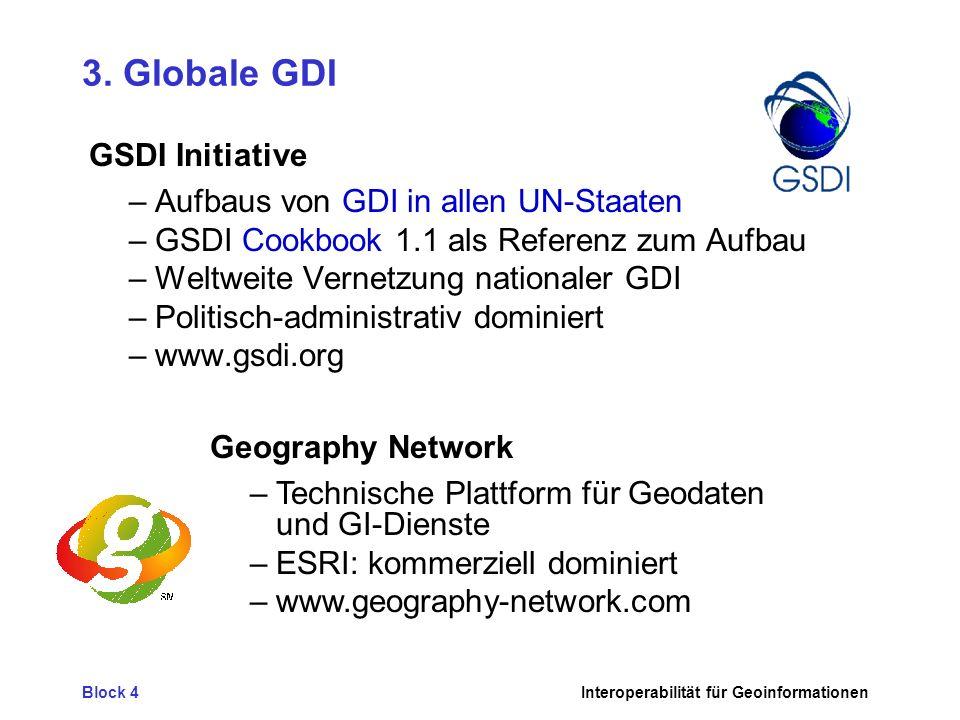 3. Globale GDI GSDI Initiative Aufbaus von GDI in allen UN-Staaten