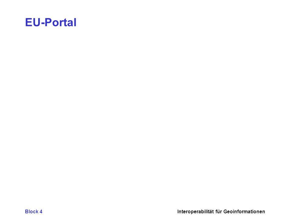 EU-Portal Block 4 Interoperabilität für Geoinformationen