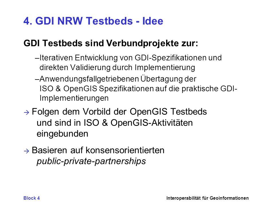 4. GDI NRW Testbeds - Idee GDI Testbeds sind Verbundprojekte zur:
