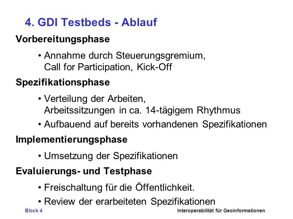 4. GDI Testbeds - Ablauf Vorbereitungsphase