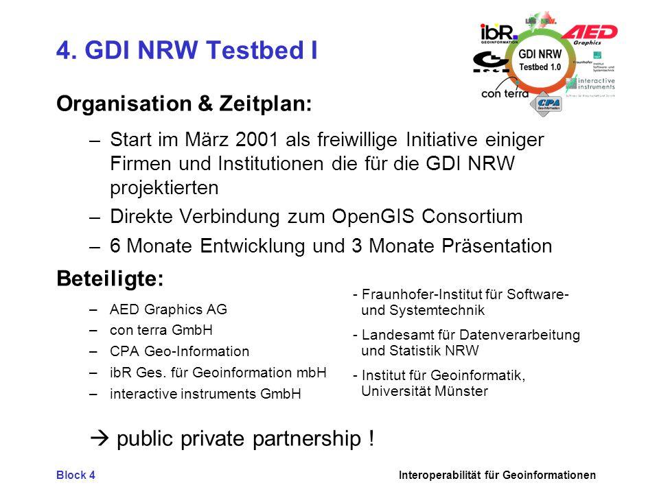 4. GDI NRW Testbed I Organisation & Zeitplan: Beteiligte: