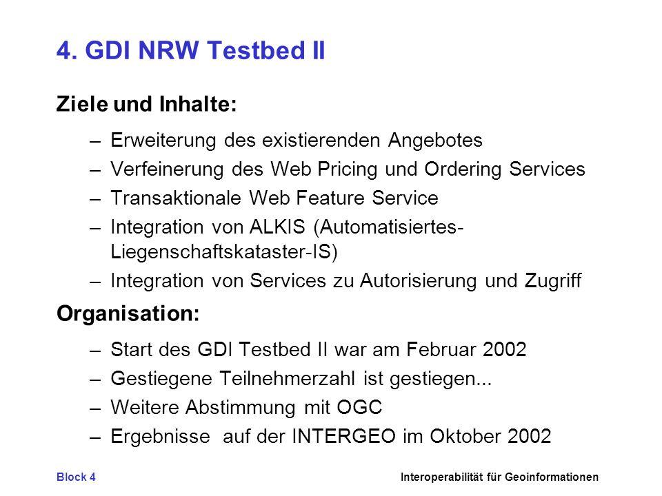 4. GDI NRW Testbed II Ziele und Inhalte: Organisation: