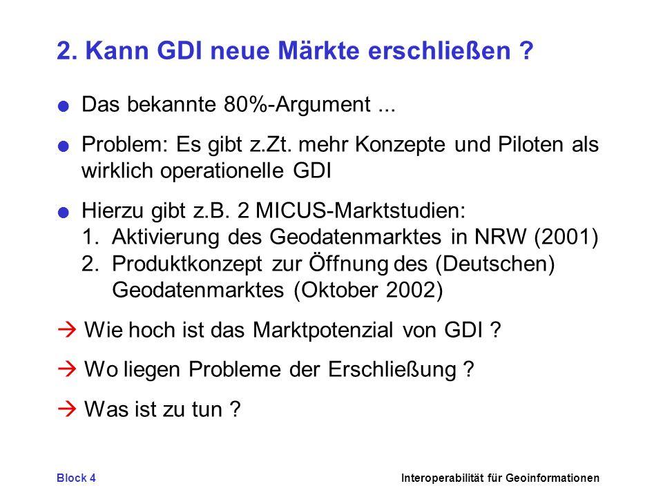 2. Kann GDI neue Märkte erschließen