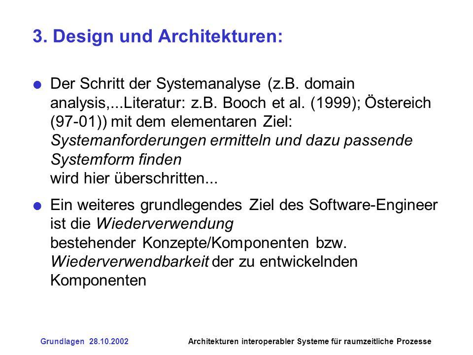 3. Design und Architekturen: