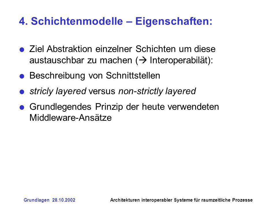 4. Schichtenmodelle – Eigenschaften: