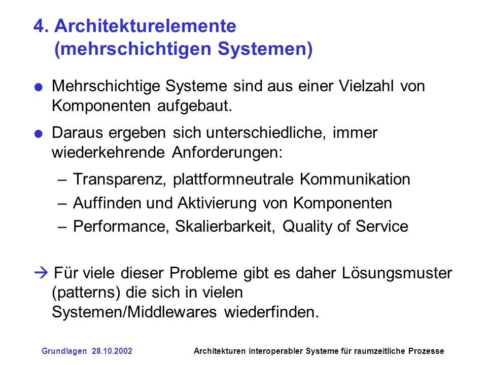 4. Architekturelemente (mehrschichtigen Systemen)