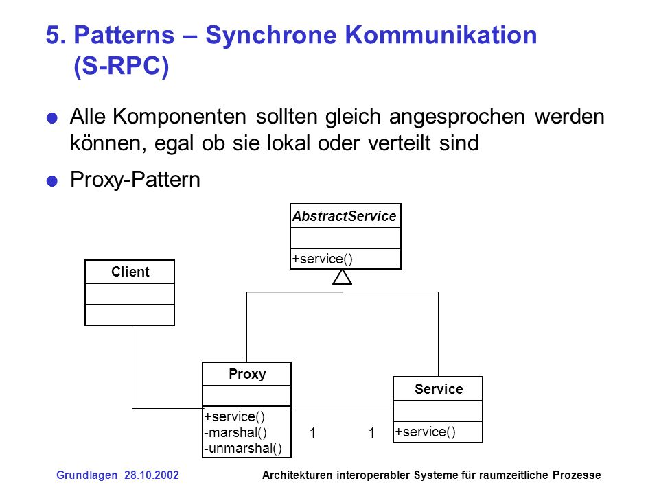 5. Patterns – Synchrone Kommunikation (S-RPC)