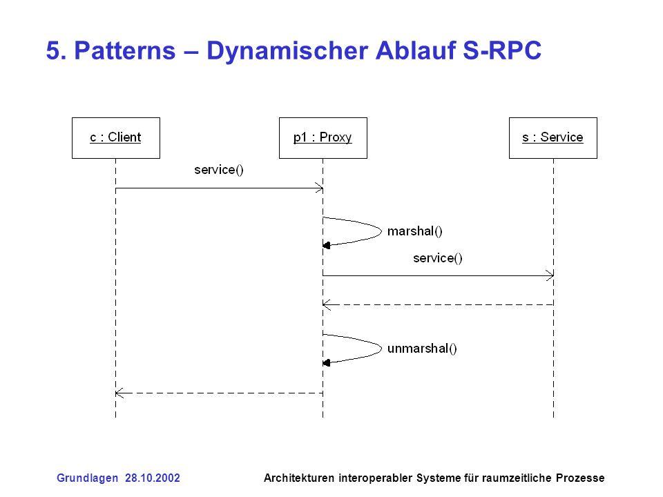 5. Patterns – Dynamischer Ablauf S-RPC