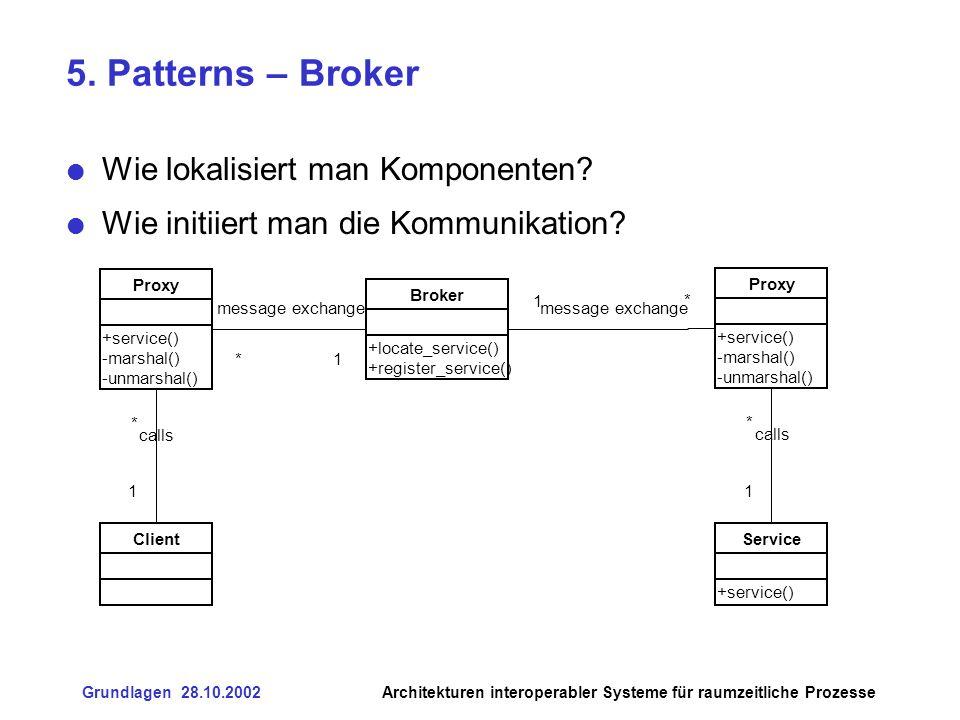 5. Patterns – Broker Wie lokalisiert man Komponenten