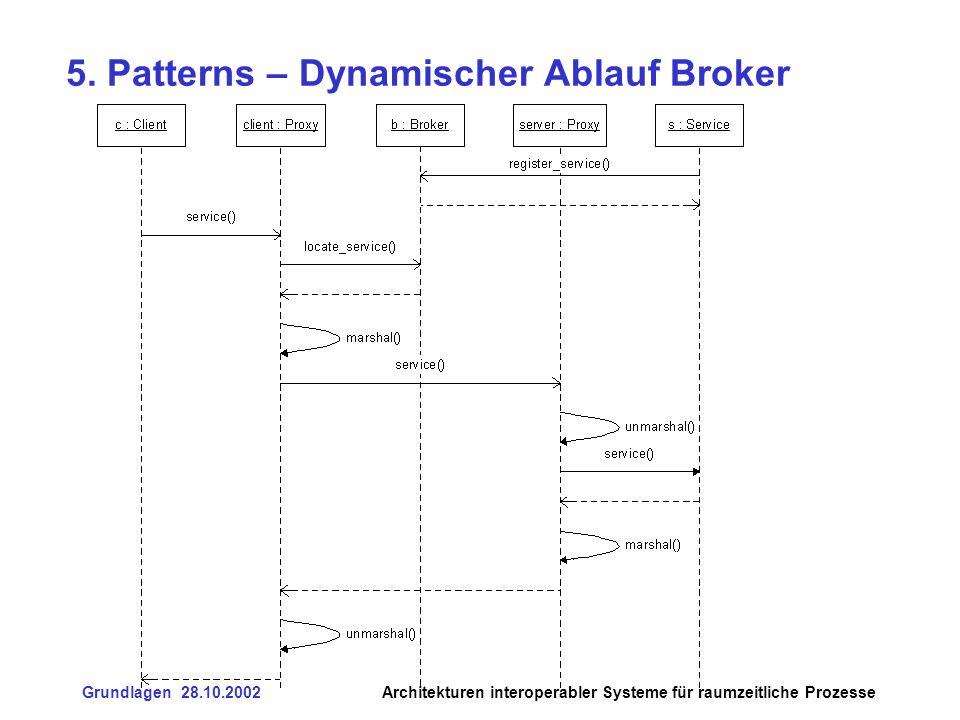 5. Patterns – Dynamischer Ablauf Broker