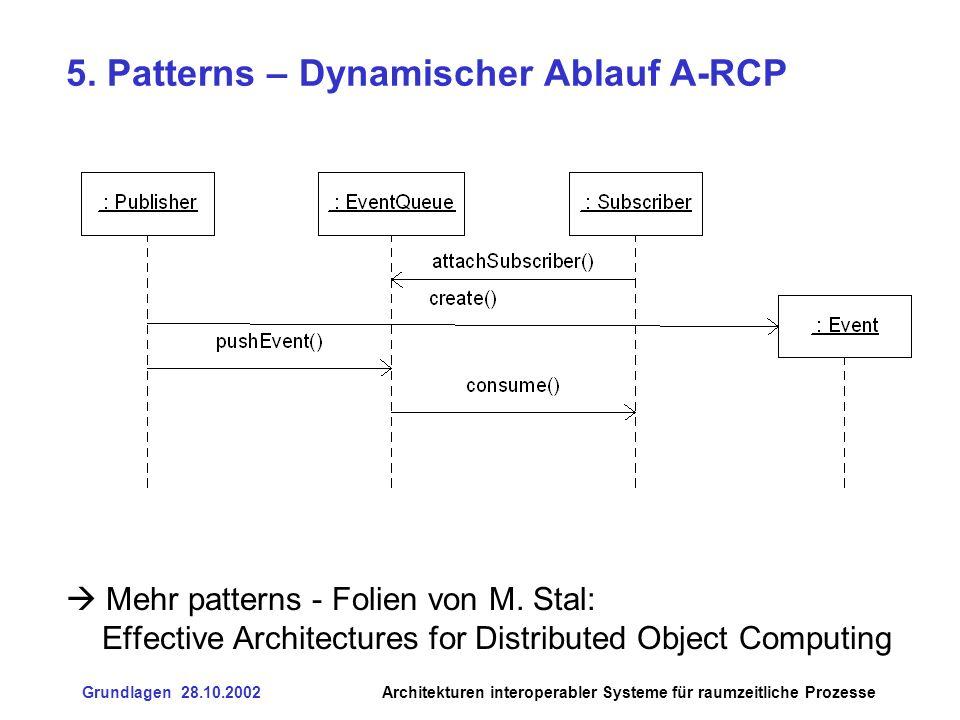 5. Patterns – Dynamischer Ablauf A-RCP