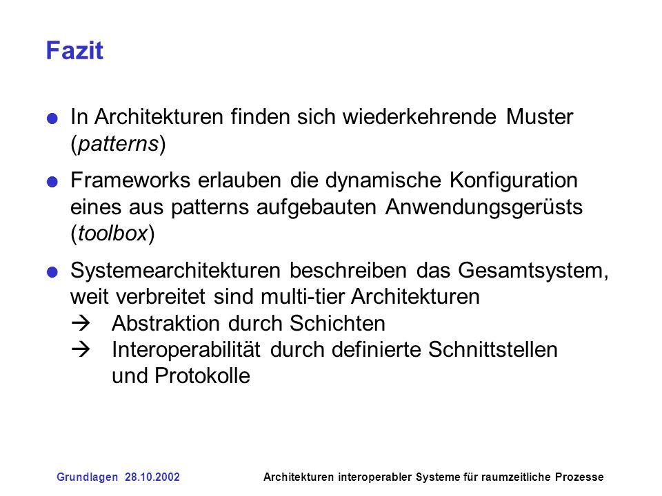 Fazit In Architekturen finden sich wiederkehrende Muster (patterns)