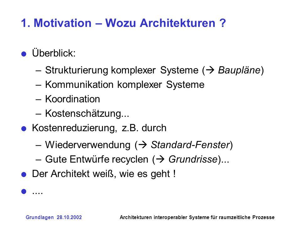 1. Motivation – Wozu Architekturen
