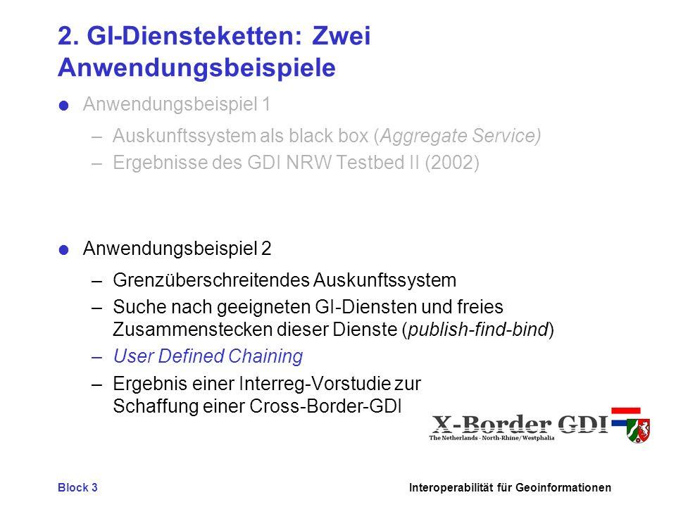 2. GI-Diensteketten: Zwei Anwendungsbeispiele