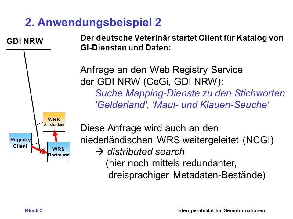 2. Anwendungsbeispiel 2 Anfrage an den Web Registry Service