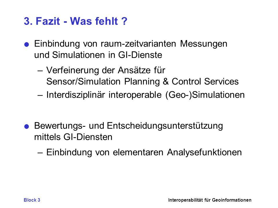 3. Fazit - Was fehlt Einbindung von raum-zeitvarianten Messungen und Simulationen in GI-Dienste.
