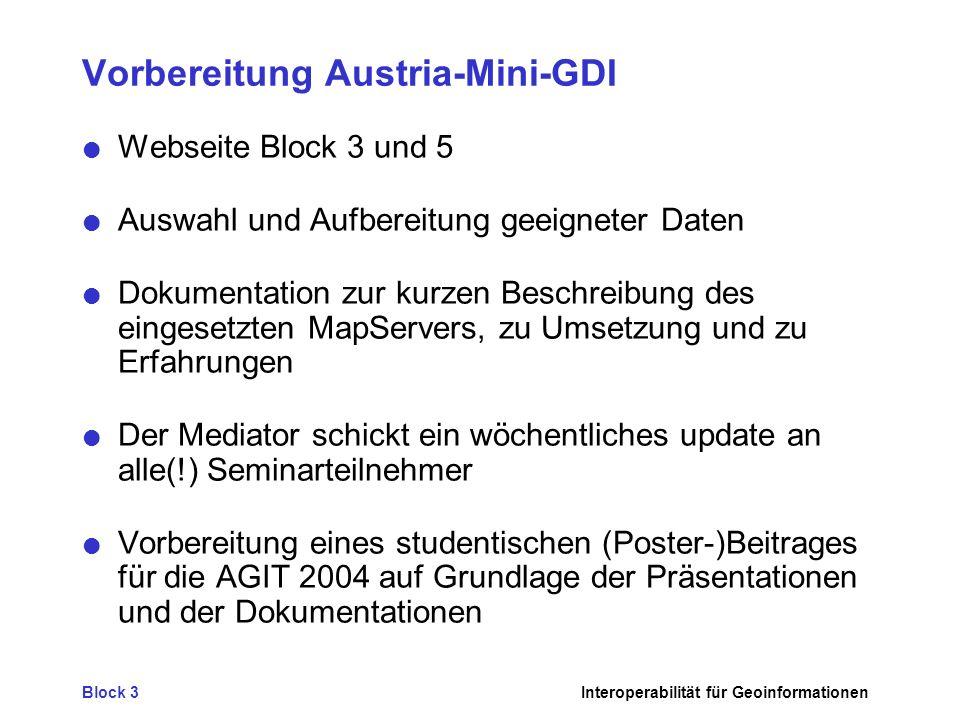 Vorbereitung Austria-Mini-GDI