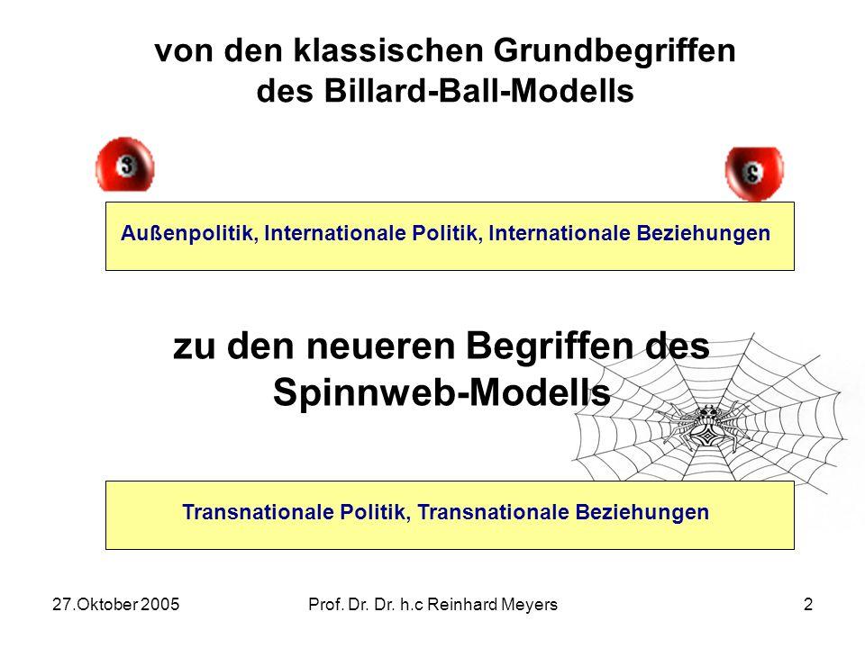 von den klassischen Grundbegriffen des Billard-Ball-Modells