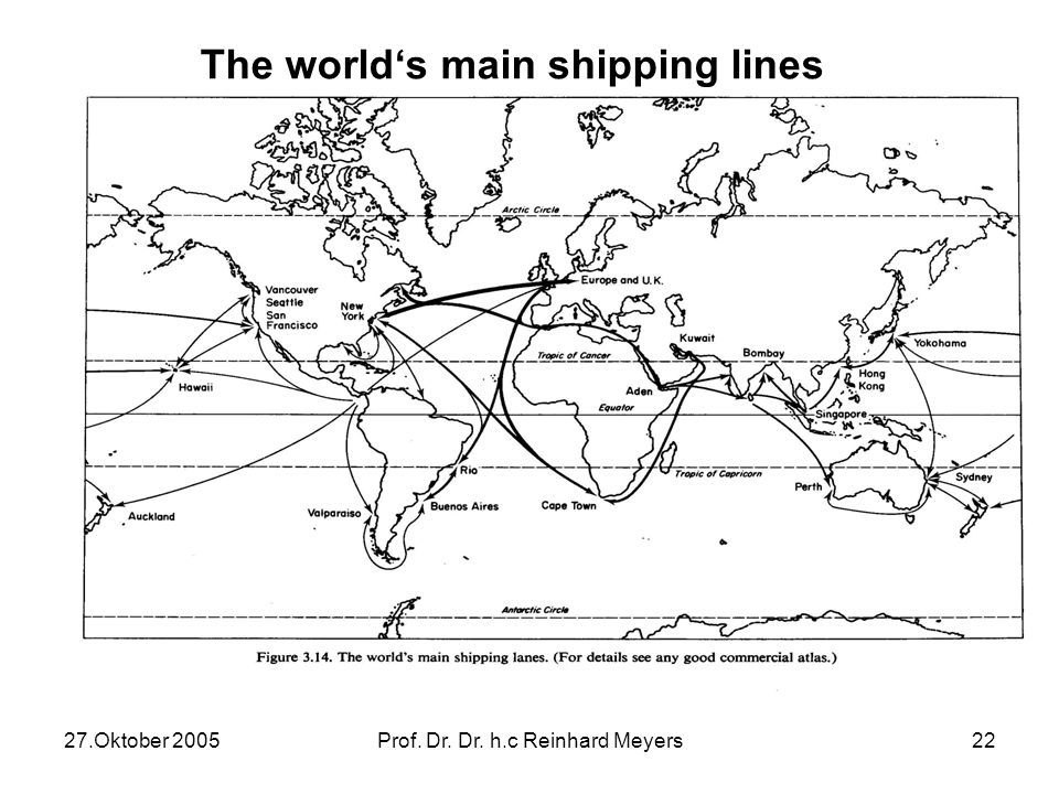 The world's main shipping lines
