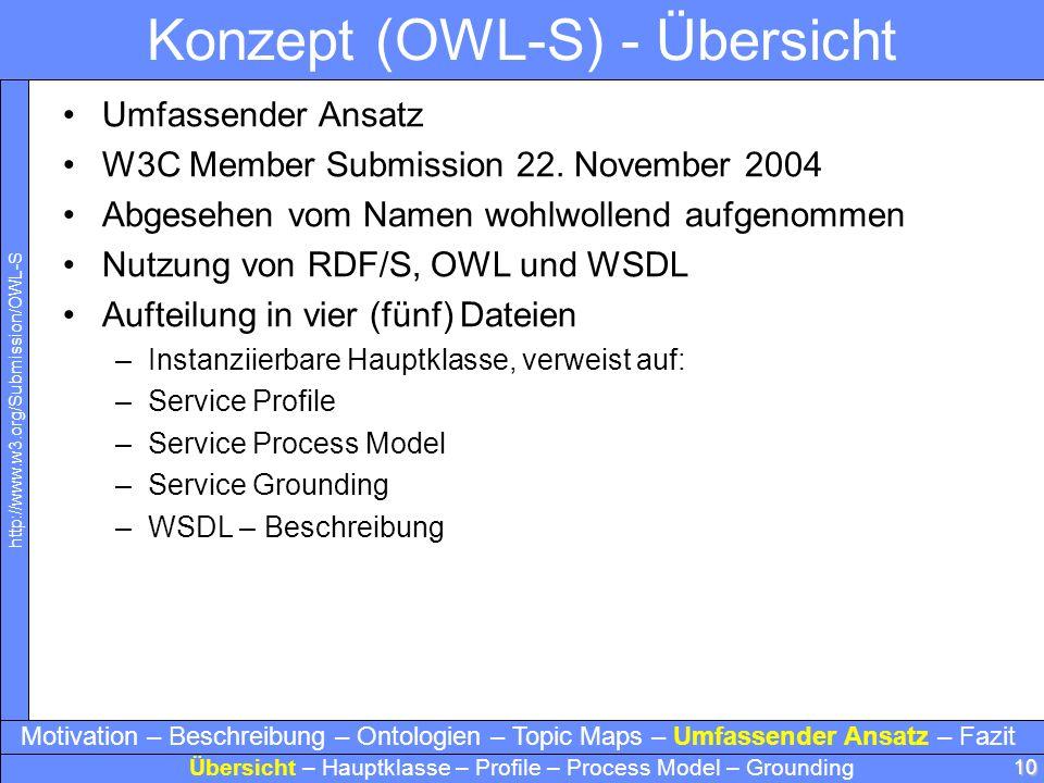 Konzept (OWL-S) - Übersicht