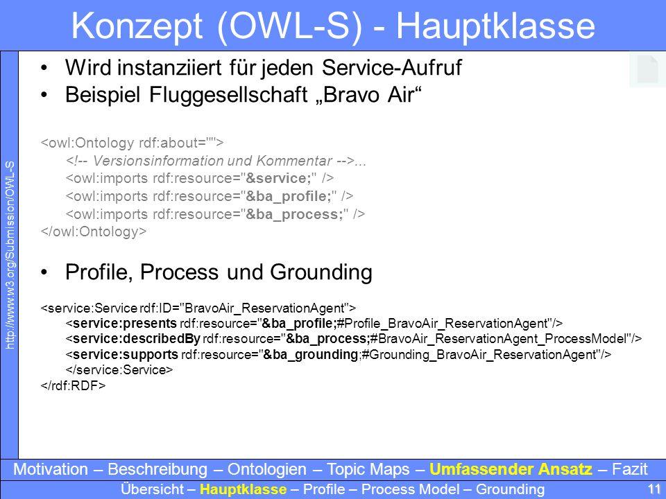 Konzept (OWL-S) - Hauptklasse