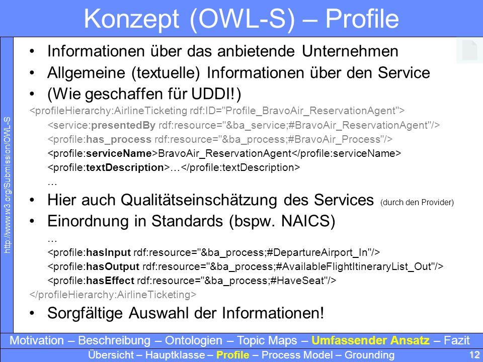 Konzept (OWL-S) – Profile