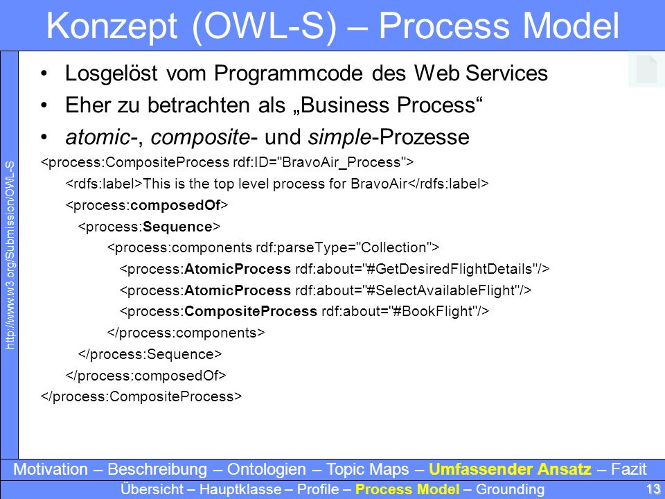 Konzept (OWL-S) – Process Model