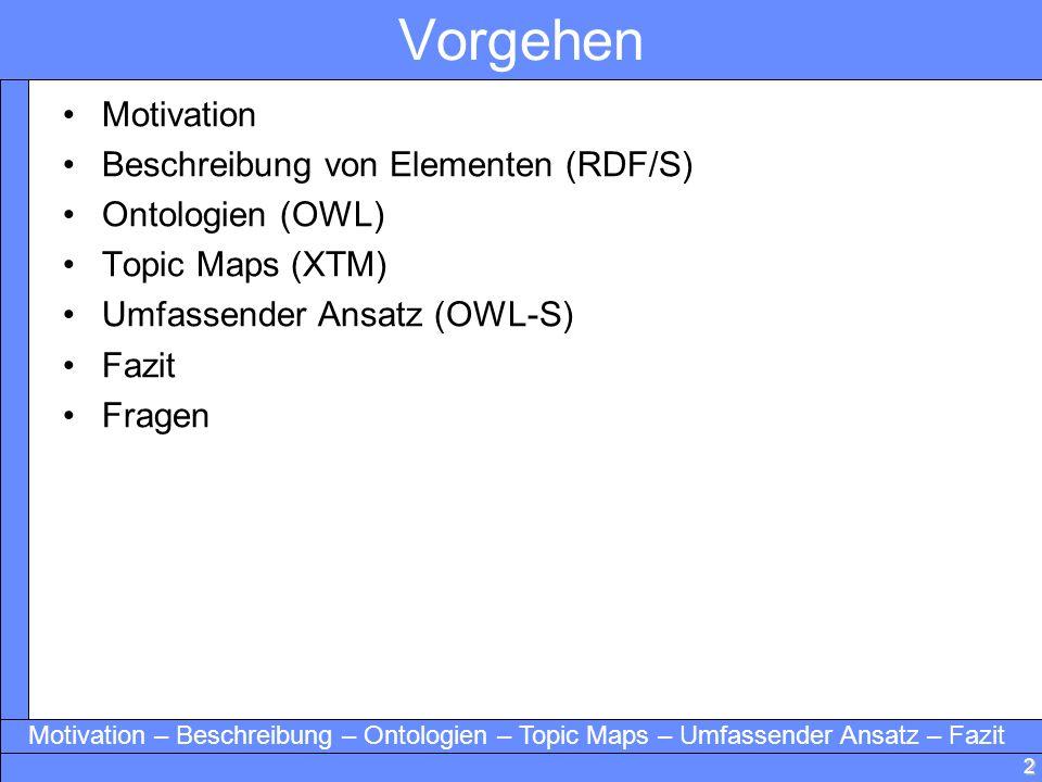 Vorgehen Motivation Beschreibung von Elementen (RDF/S)