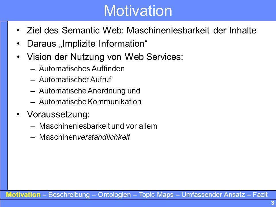 Motivation Ziel des Semantic Web: Maschinenlesbarkeit der Inhalte