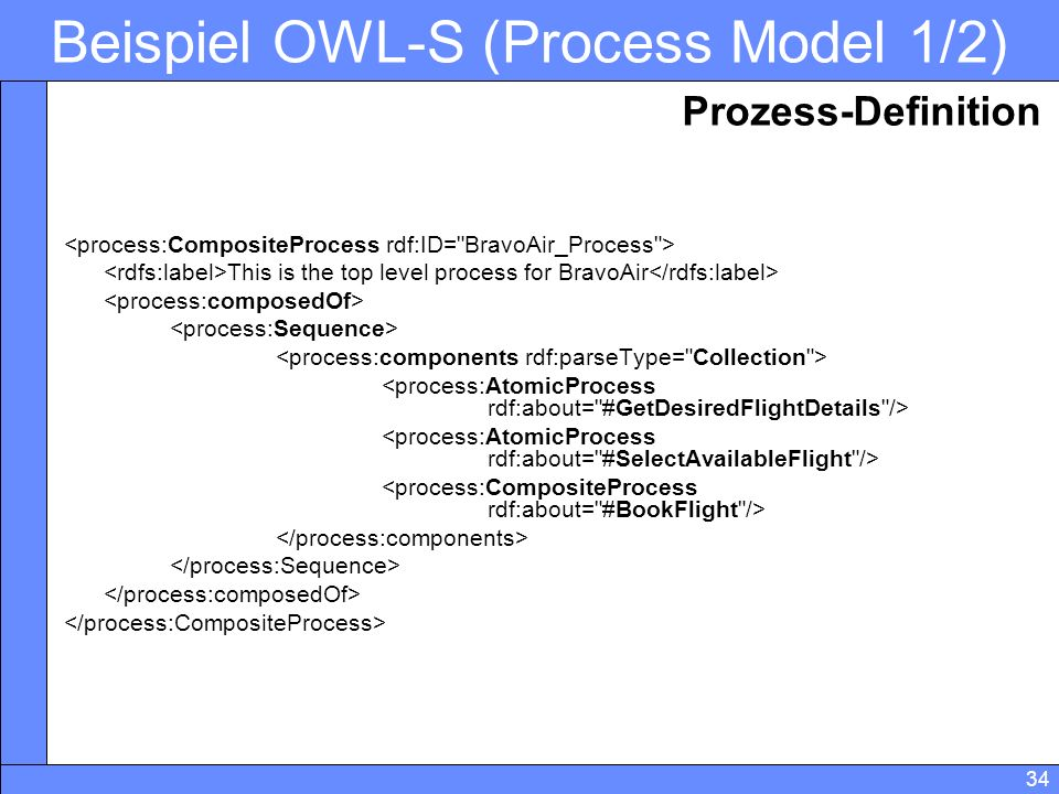 Beispiel OWL-S (Process Model 1/2)