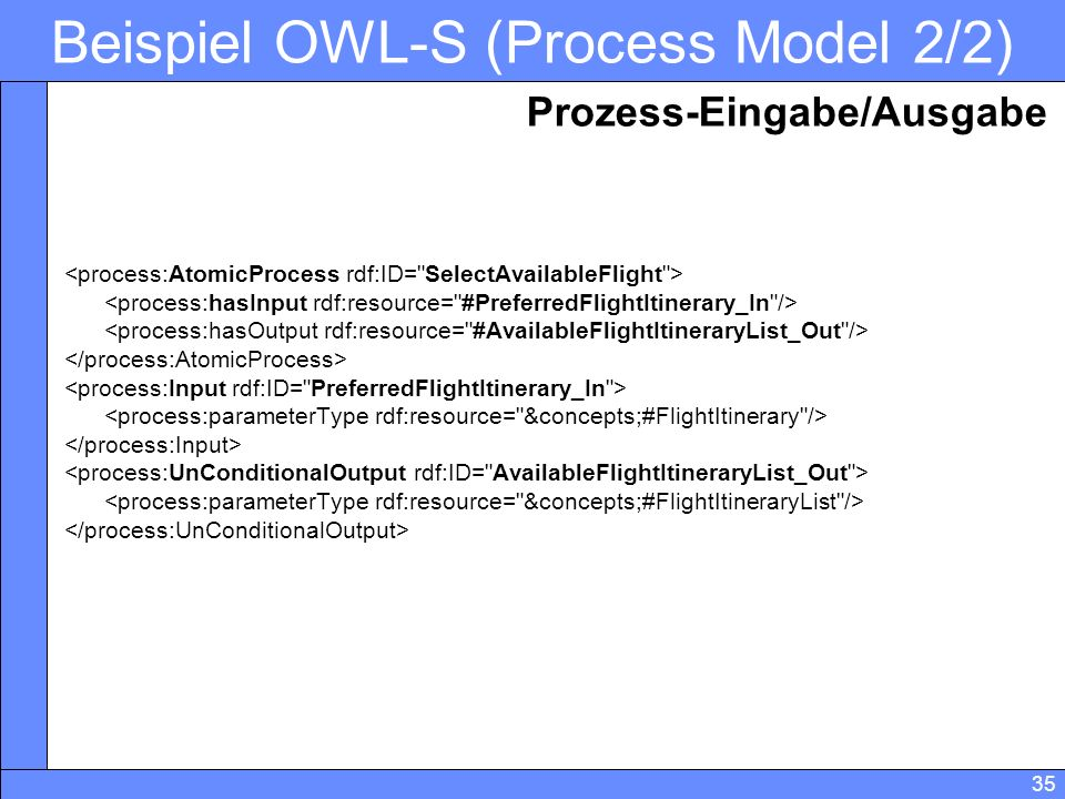 Beispiel OWL-S (Process Model 2/2)