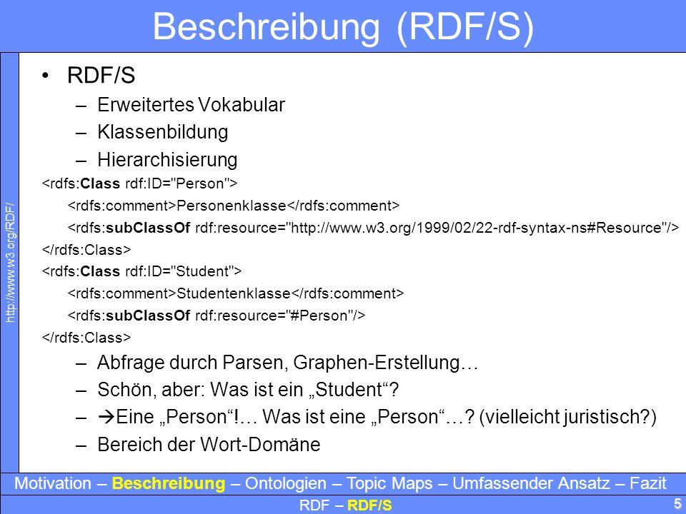 Beschreibung (RDF/S) RDF/S Erweitertes Vokabular Klassenbildung