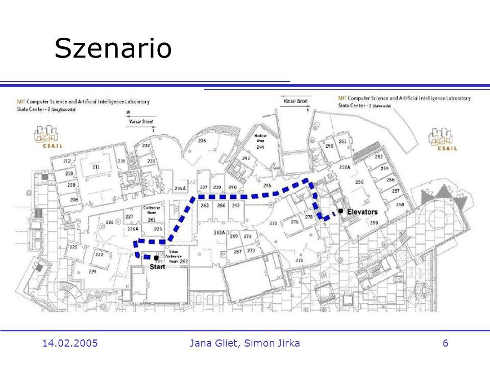 Szenario 14.02.2005 Jana Gliet, Simon Jirka