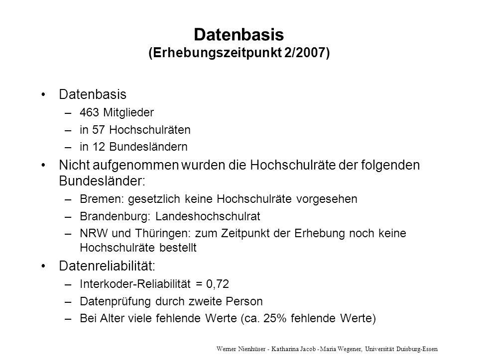 Datenbasis (Erhebungszeitpunkt 2/2007)