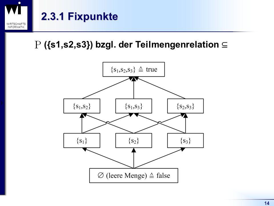 ({s1,s2,s3}) bzgl. der Teilmengenrelation ⊆