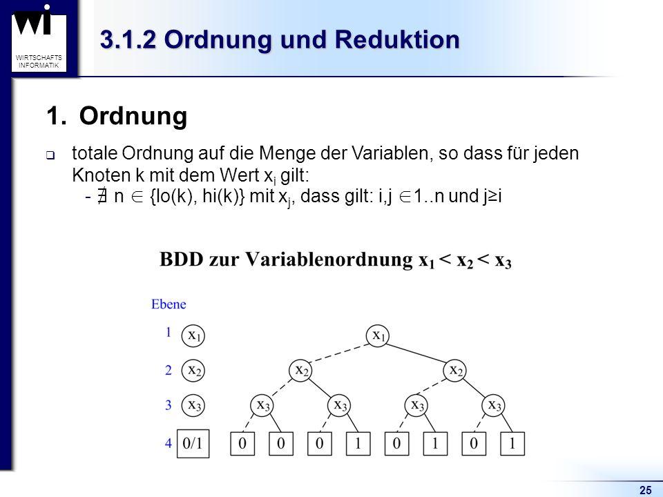 3.1.2 Ordnung und Reduktion Ordnung
