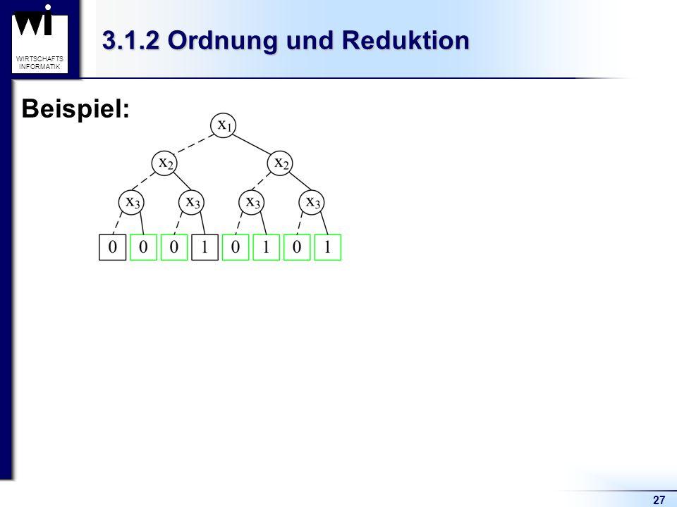 3.1.2 Ordnung und Reduktion Beispiel: verdeckung verdeckung verdeckung