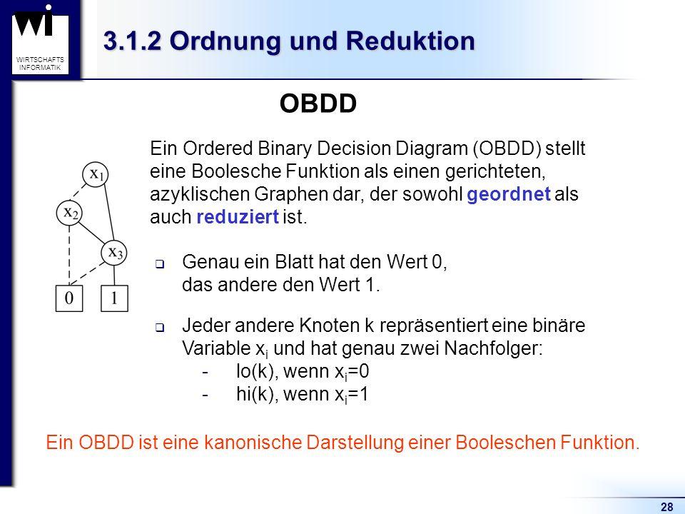 3.1.2 Ordnung und Reduktion OBDD