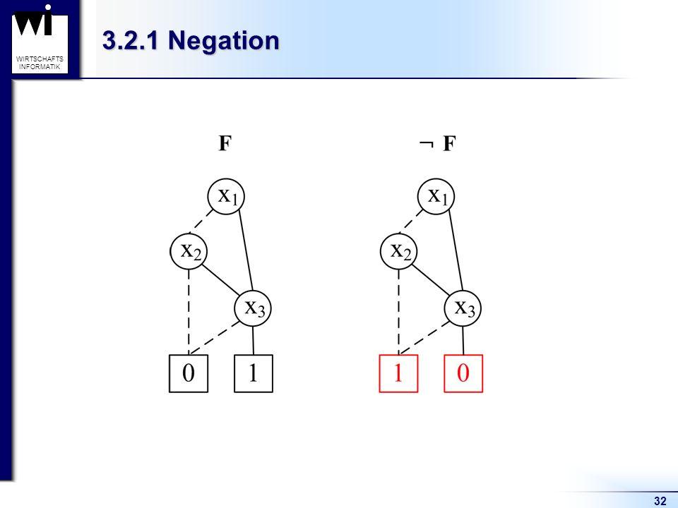 3.2.1 Negation