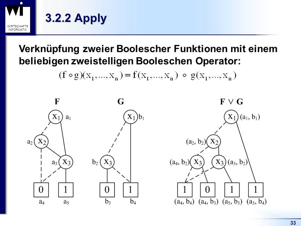3.2.2 Apply Verknüpfung zweier Boolescher Funktionen mit einem